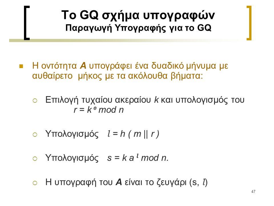 To GQ σχήμα υπογραφών Παραγωγή Υπογραφής για το GQ
