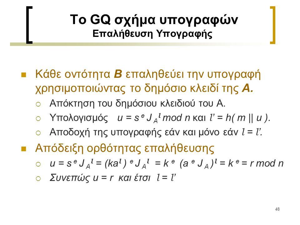 To GQ σχήμα υπογραφών Επαλήθευση Υπογραφής