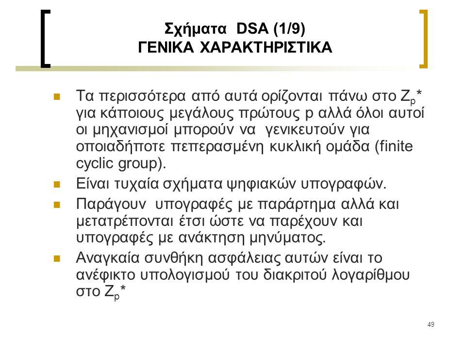 Σχήματα DSA (1/9) ΓΕΝΙΚΑ ΧΑΡΑΚΤΗΡΙΣΤΙΚΑ