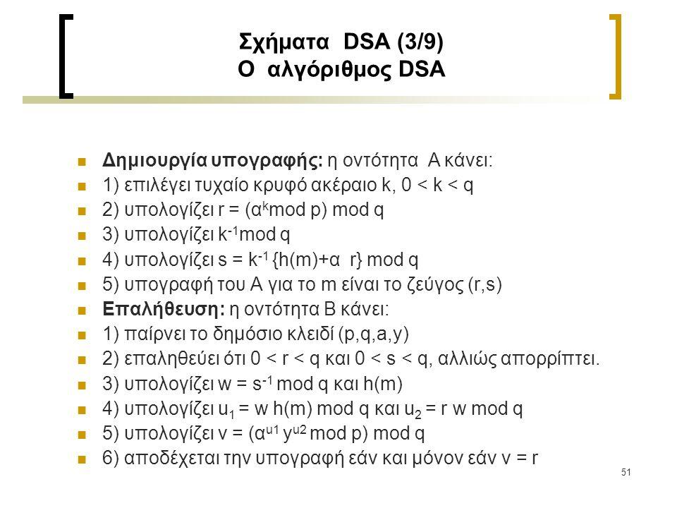 Σχήματα DSA (3/9) Ο αλγόριθμος DSA