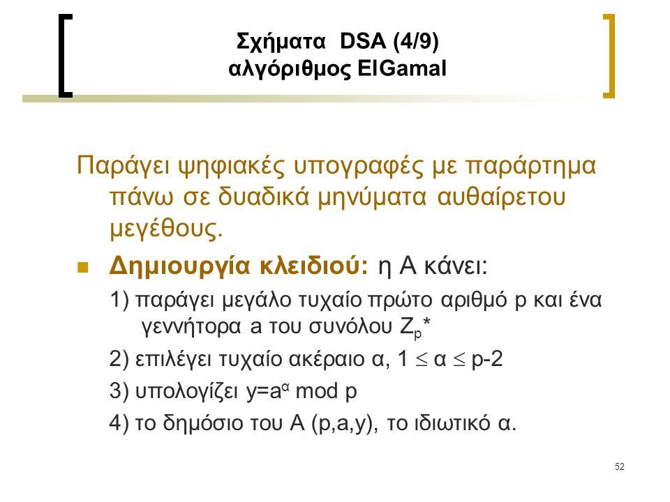 Σχήματα DSA (4/9) αλγόριθμος ElGamal