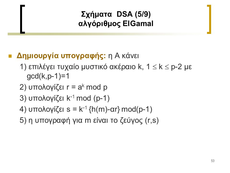Σχήματα DSA (5/9) αλγόριθμος ElGamal