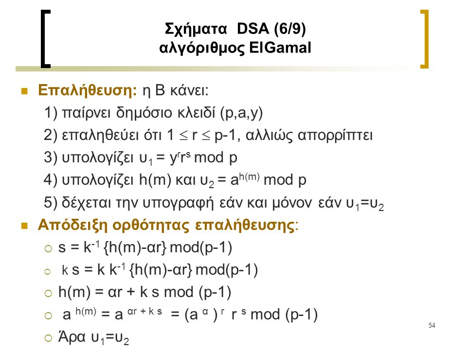 Σχήματα DSA (6/9) αλγόριθμος ElGamal