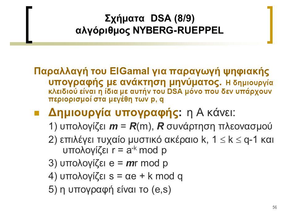Σχήματα DSA (8/9) αλγόριθμος NYBERG-RUEPPEL