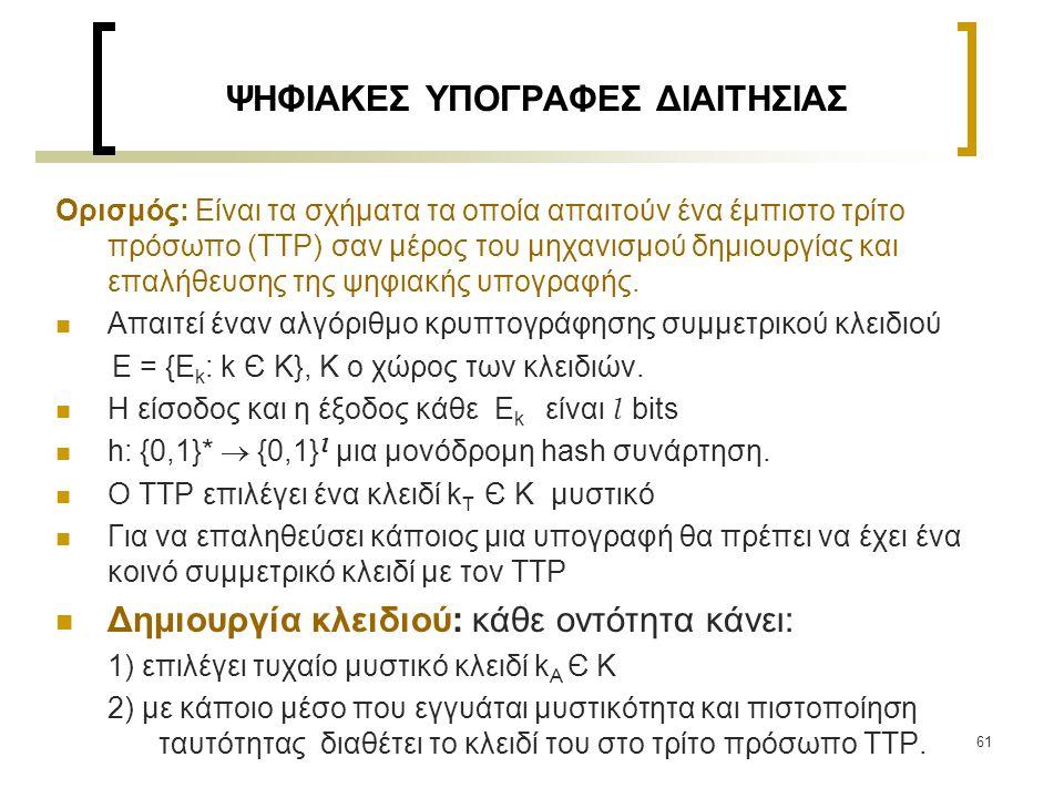 ΨΗΦΙΑΚΕΣ ΥΠΟΓΡΑΦΕΣ ΔΙΑΙΤΗΣΙΑΣ