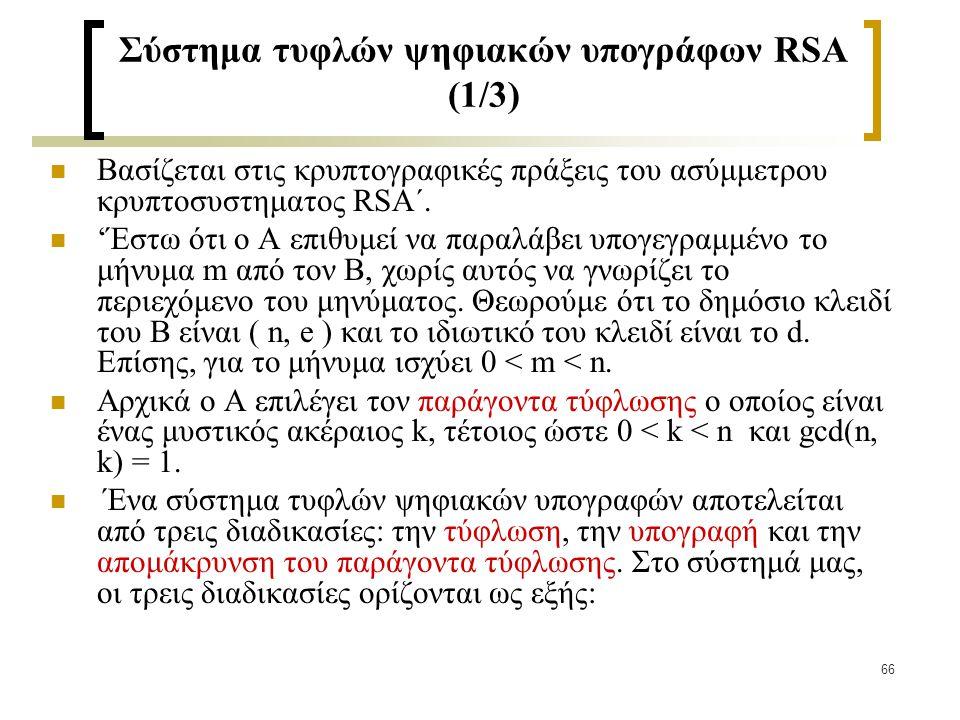 Σύστημα τυφλών ψηφιακών υπογράφων RSA (1/3)