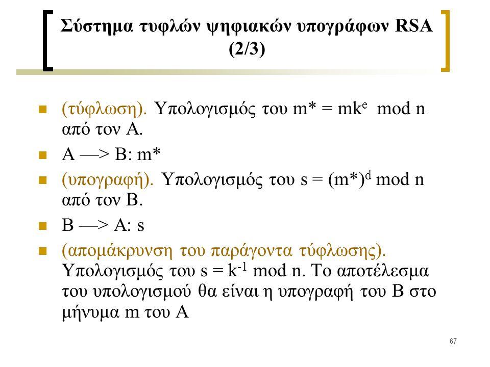 Σύστημα τυφλών ψηφιακών υπογράφων RSA (2/3)