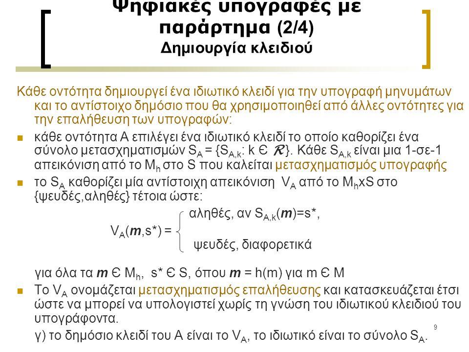 Ψηφιακές υπογραφές με παράρτημα (2/4) Δημιουργία κλειδιού