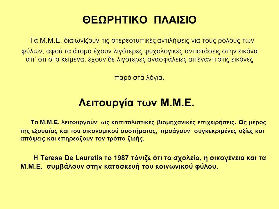 ΘΕΩΡΗΤΙΚΟ ΠΛΑΙΣΙΟ Τα Μ. Μ. Ε
