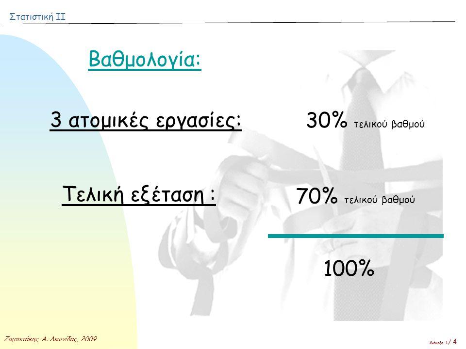 Βαθμολογία: 3 ατομικές εργασίες: 30% τελικού βαθμού Τελική εξέταση :
