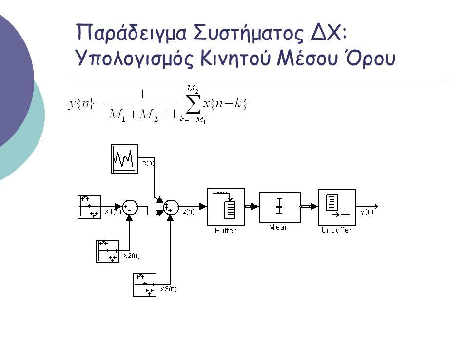 Παράδειγμα Συστήματος ΔΧ: Υπολογισμός Κινητού Μέσου Όρου