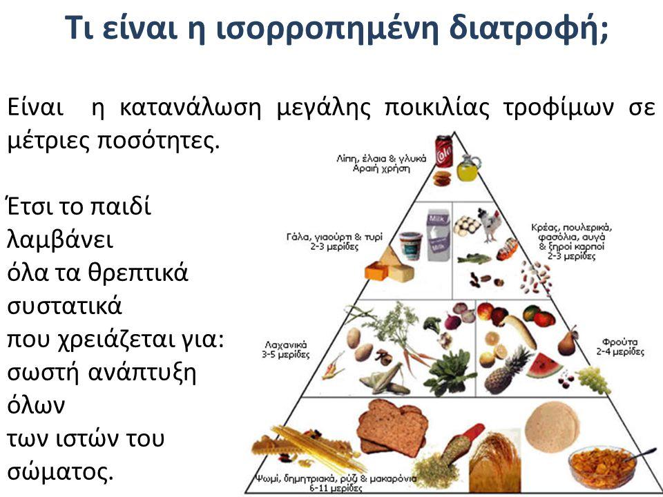 Τι είναι η ισορροπημένη διατροφή;
