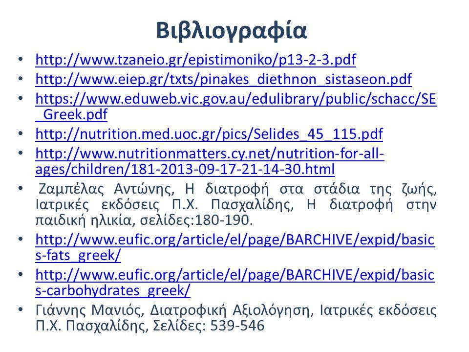 Βιβλιογραφία http://www.tzaneio.gr/epistimoniko/p13-2-3.pdf