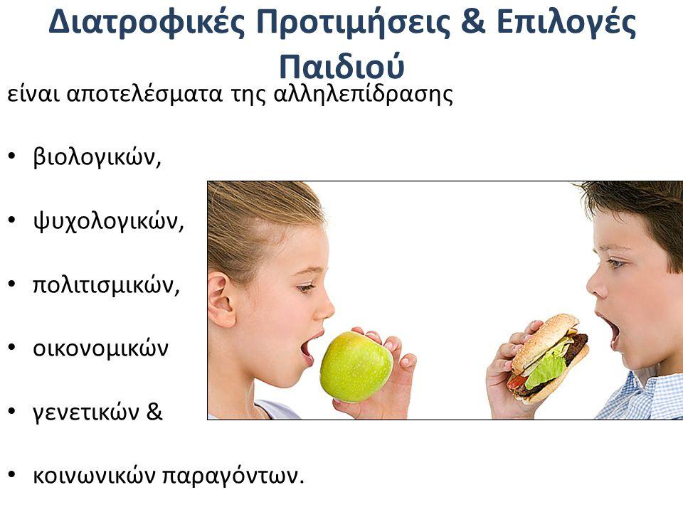 Διατροφικές Προτιμήσεις & Επιλογές Παιδιού