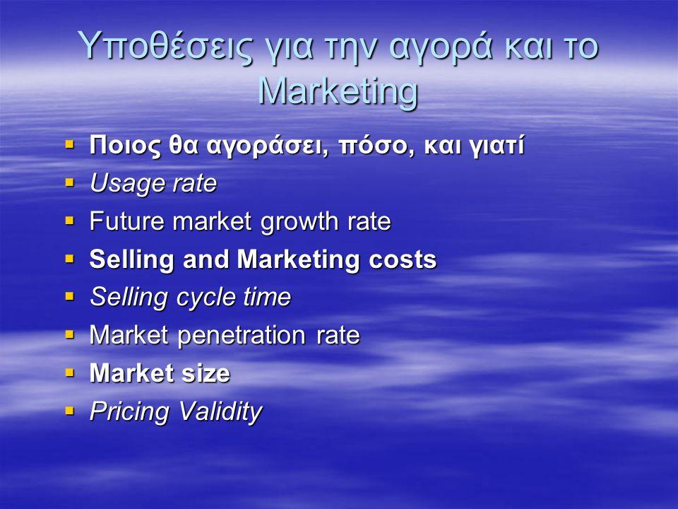 Υποθέσεις για την αγορά και το Marketing