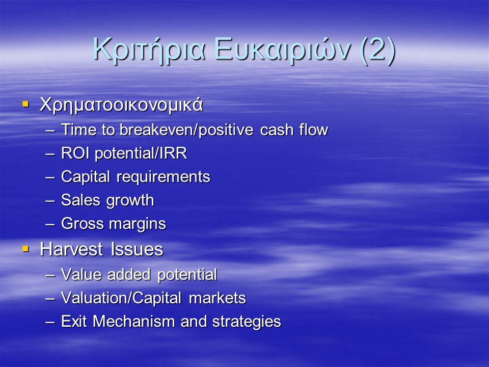 Κριτήρια Ευκαιριών (2) Χρηματοοικονομικά Harvest Issues