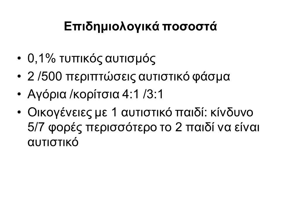 Επιδημιολογικά ποσοστά
