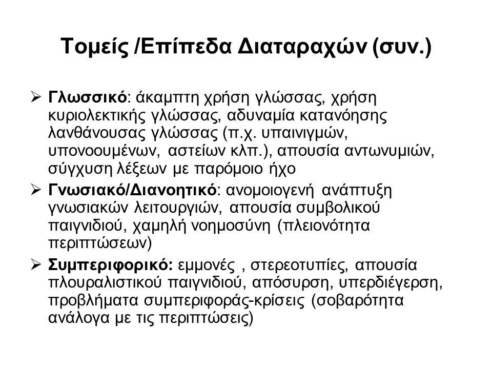 Τομείς /Επίπεδα Διαταραχών (συν.)