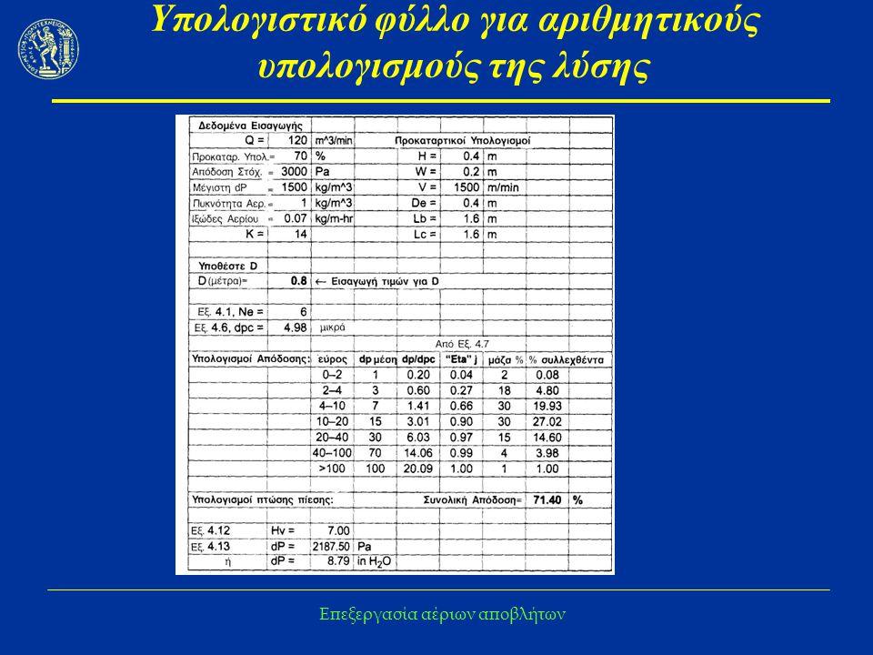 Υπολογιστικό φύλλο για αριθμητικούς υπολογισμούς της λύσης
