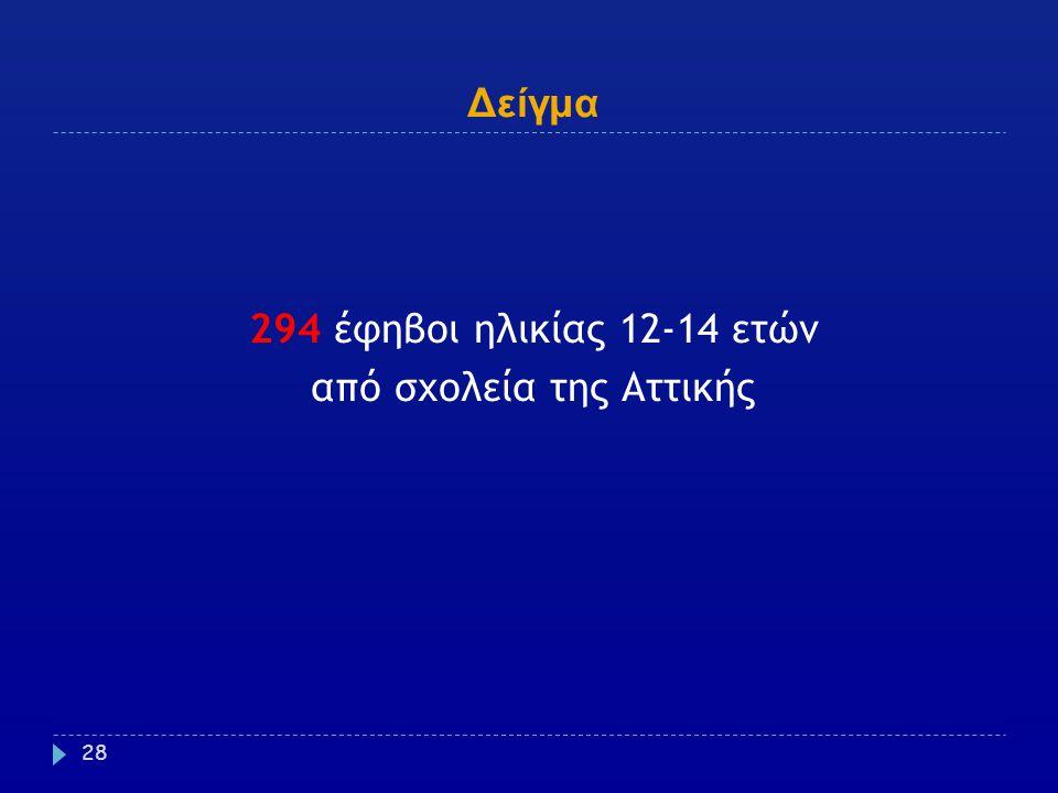 Δείγμα 294 έφηβοι ηλικίας 12-14 ετών από σχολεία της Αττικής