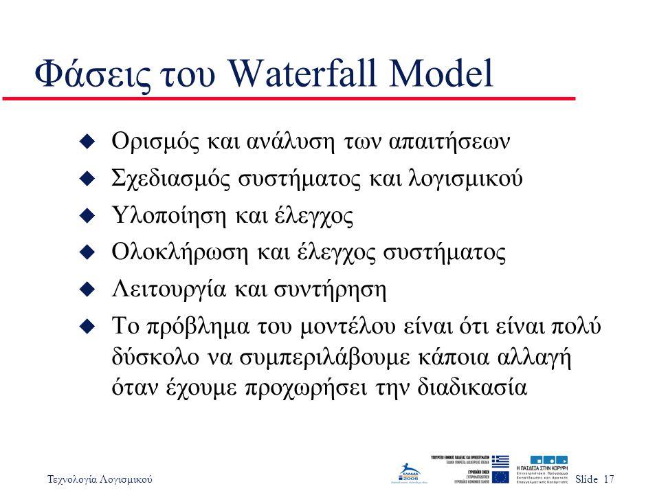 Φάσεις του Waterfall Model