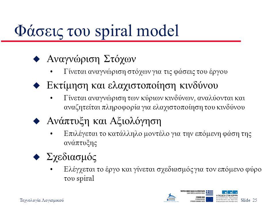Φάσεις του spiral model