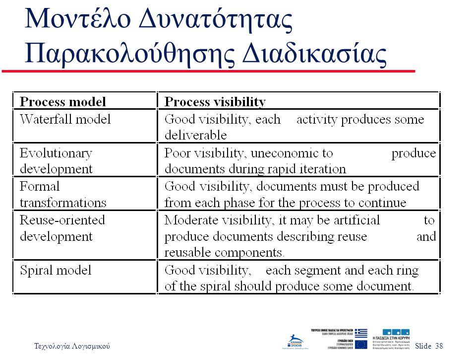 Μοντέλο Δυνατότητας Παρακολούθησης Διαδικασίας