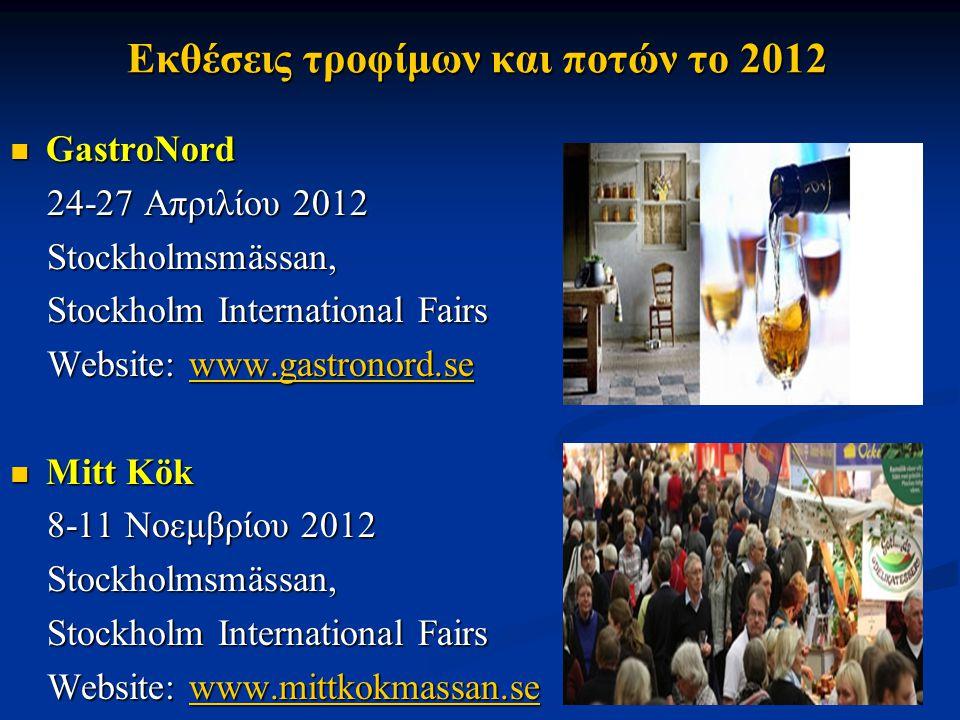 Εκθέσεις τροφίμων και ποτών το 2012