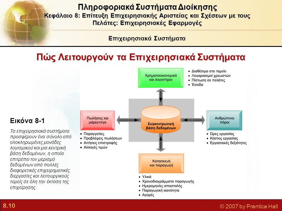 Πώς Λειτουργούν τα Επιχειρησιακά Συστήματα