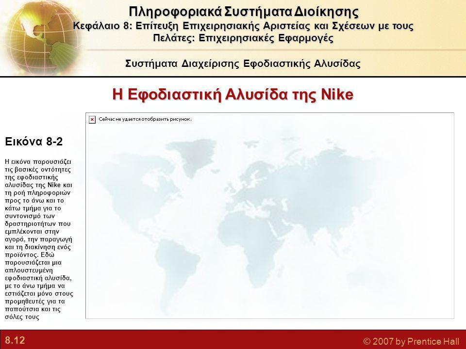 Η Εφοδιαστική Αλυσίδα της Nike