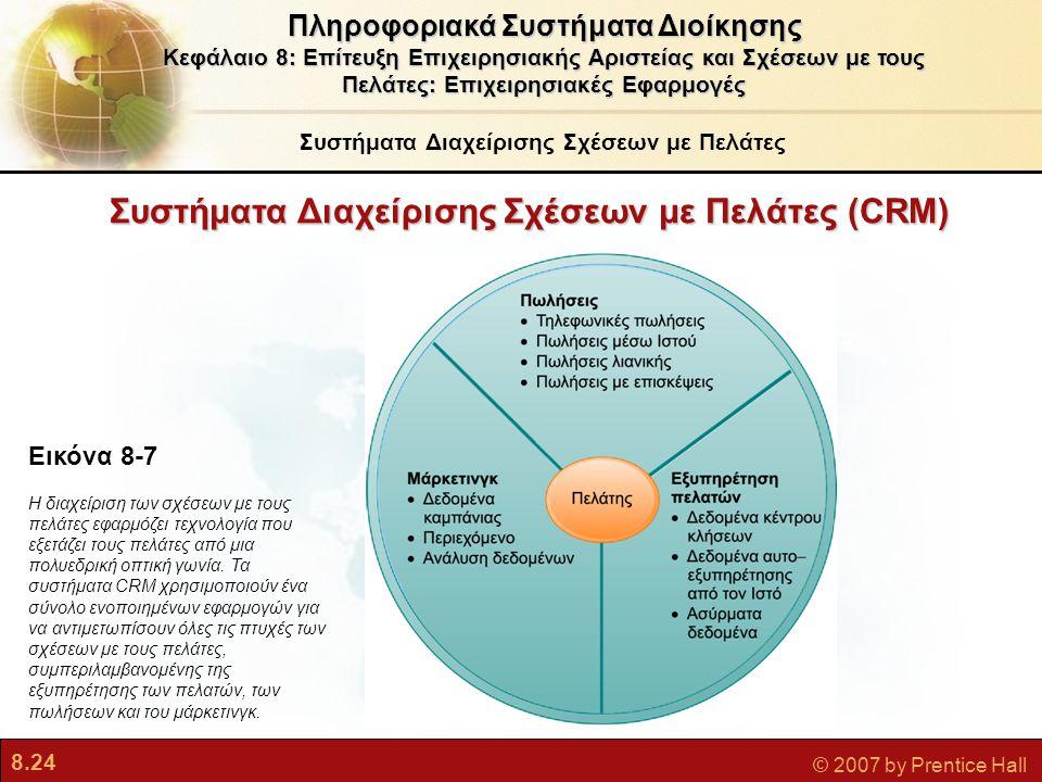 Συστήματα Διαχείρισης Σχέσεων με Πελάτες (CRM)