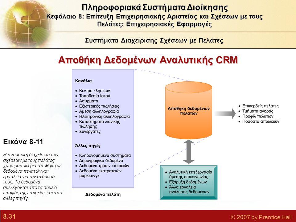 Αποθήκη Δεδομένων Αναλυτικής CRM