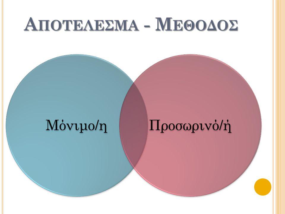 Αποτελεσμα - Μεθοδοσ Μόνιμο/η Προσωρινό/ή