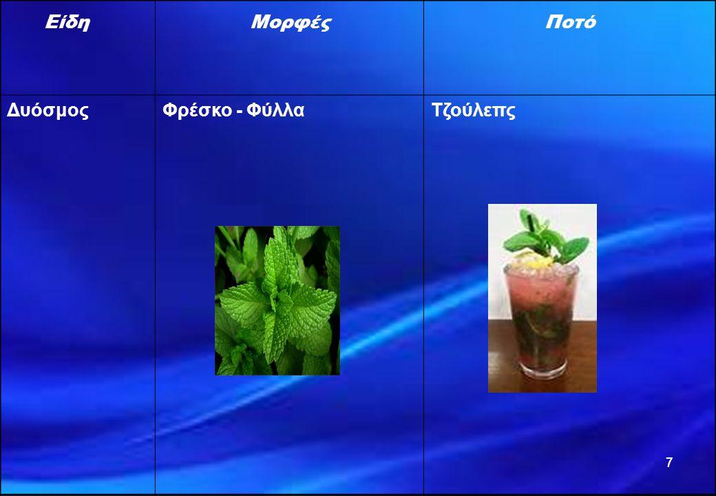 Είδη Μορφές Ποτό Δυόσμος Φρέσκο - Φύλλα Τζούλεπς 7