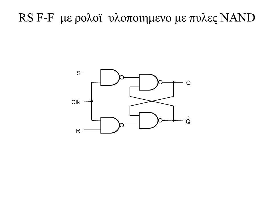 RS F-F με ρολοϊ υλοποιημενο με πυλες NAND