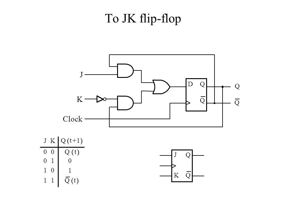 To JK flip-flop J K Clock ( ) ( ) ( ) D Q Q Q Q J K Q t + 1 Q t J Q 1