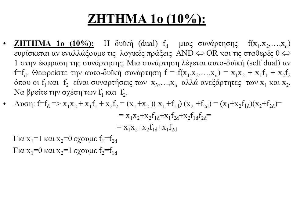 ZHTHMA 1o (10%):