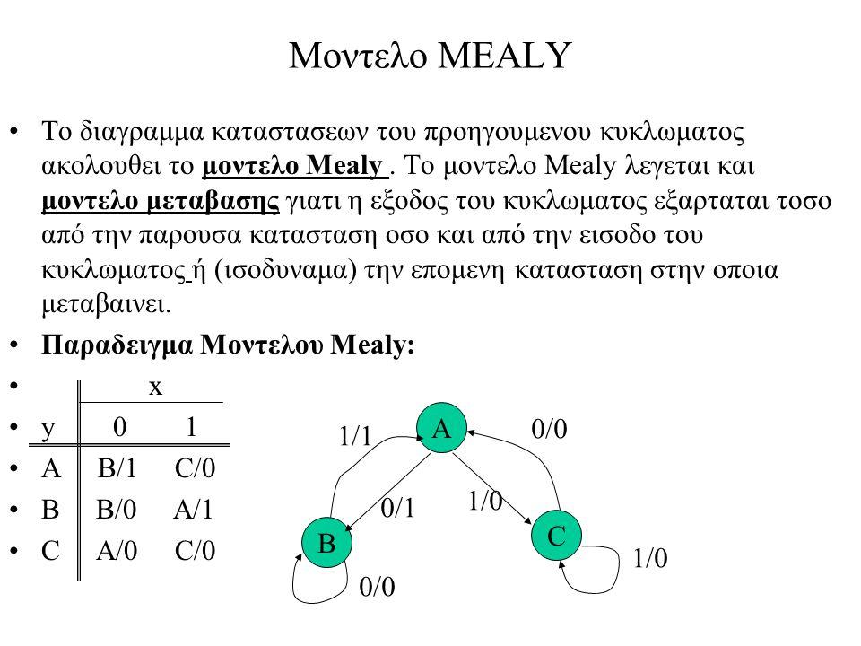 Μοντελο MEALY