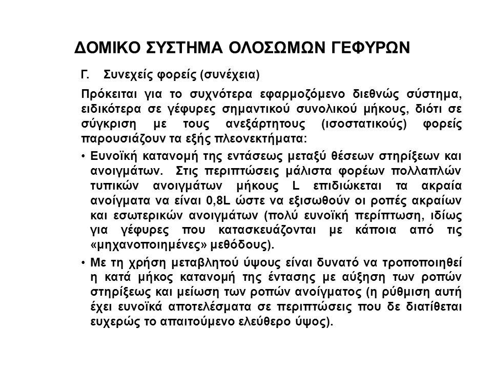 ΔΟΜΙΚΟ ΣΥΣΤΗΜΑ ΟΛΟΣΩΜΩΝ ΓΕΦΥΡΩΝ