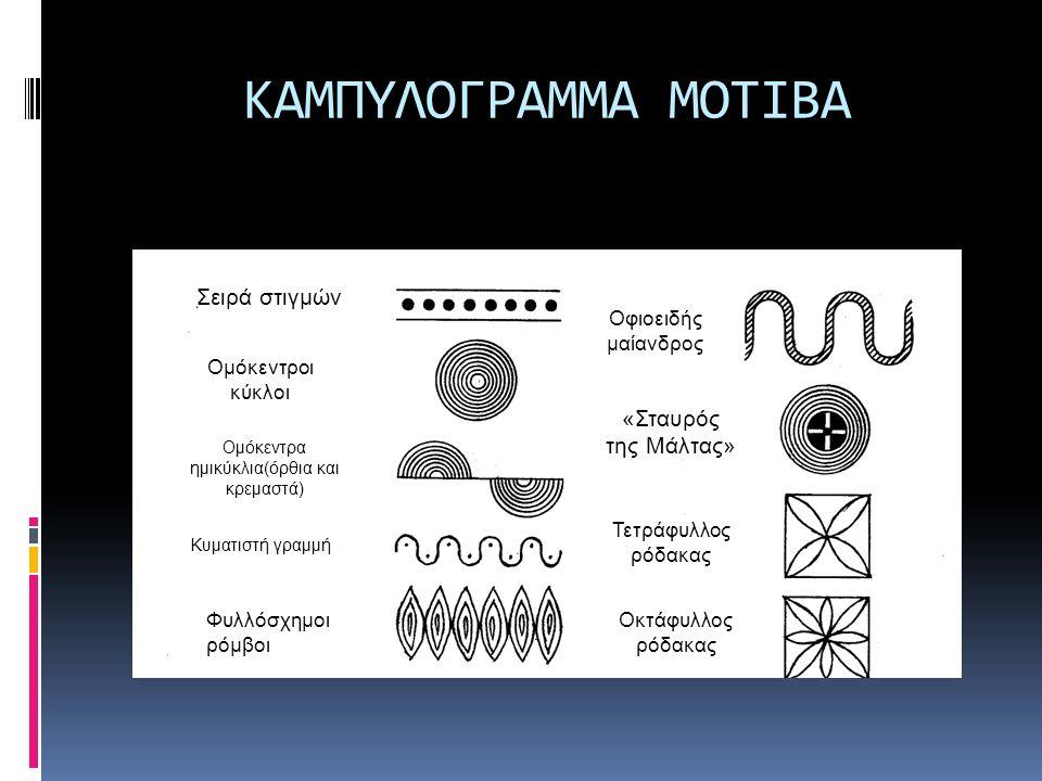 Ομόκεντρα ημικύκλια(όρθια και κρεμαστά)