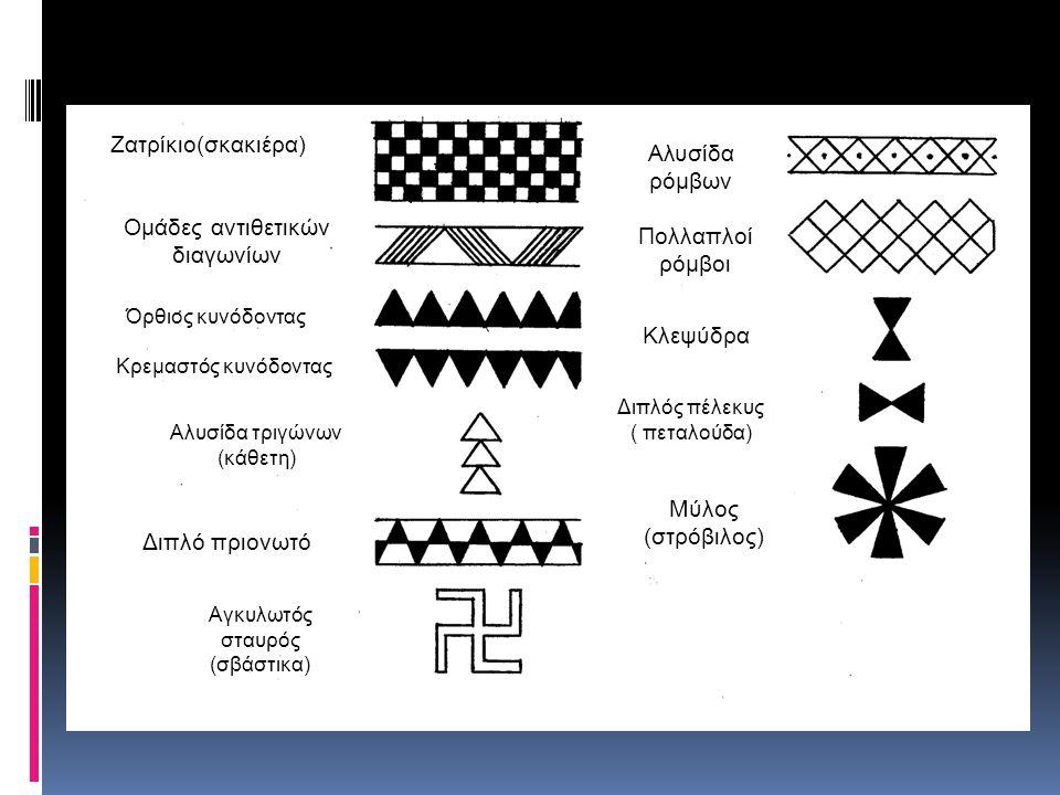 Ομάδες αντιθετικών διαγωνίων Πολλαπλοί ρόμβοι