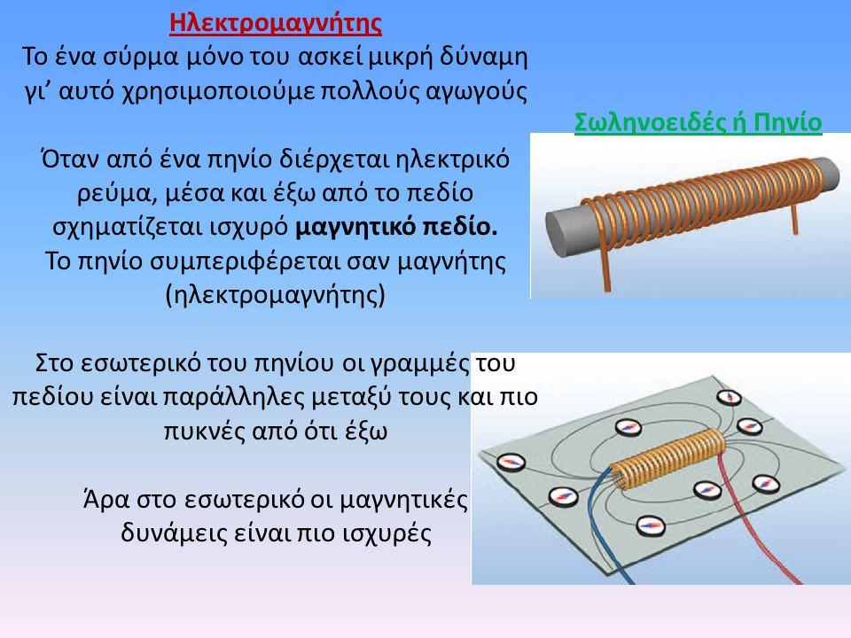 Ηλεκτρομαγνήτης Σωληνοειδές ή Πηνίο