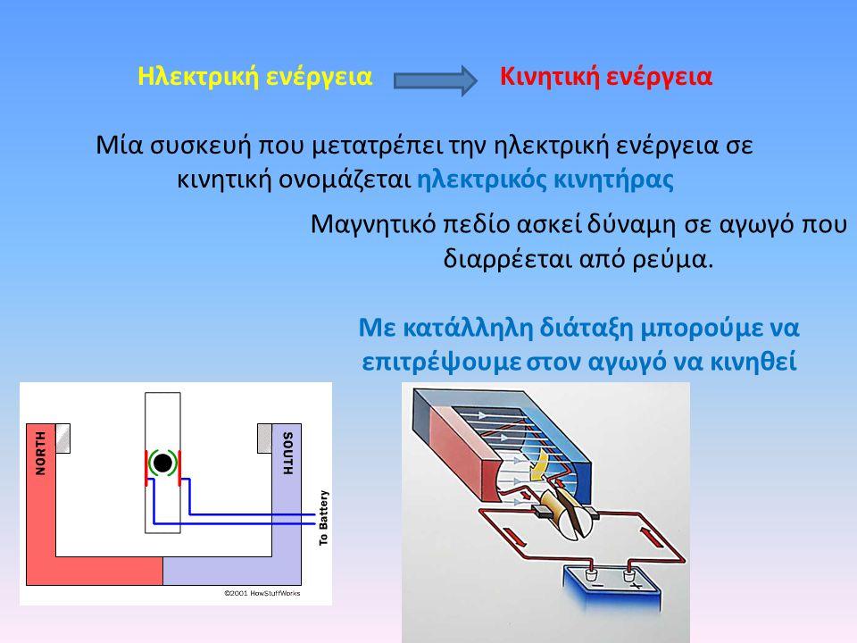 Ηλεκτρική ενέργεια Κινητική ενέργεια