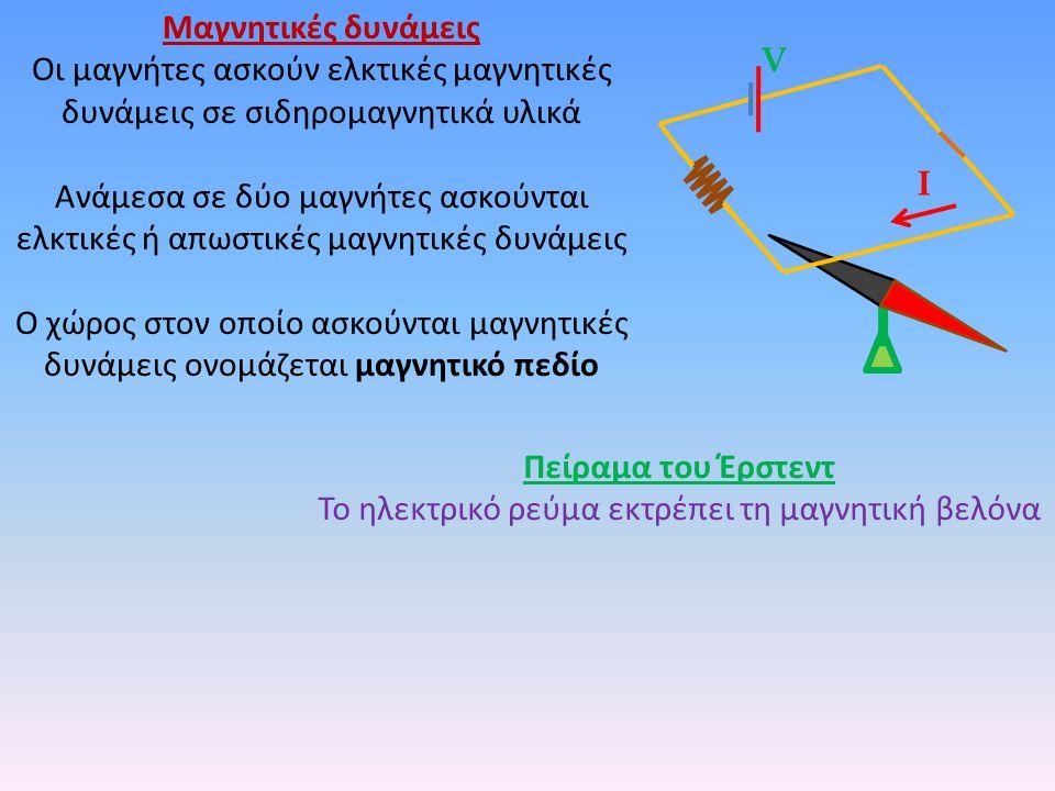 Το ηλεκτρικό ρεύμα εκτρέπει τη μαγνητική βελόνα