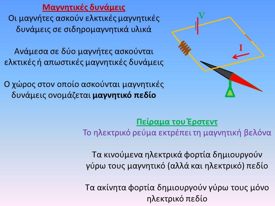 Μαγνητικές δυνάμεις Πείραμα του Έρστεντ
