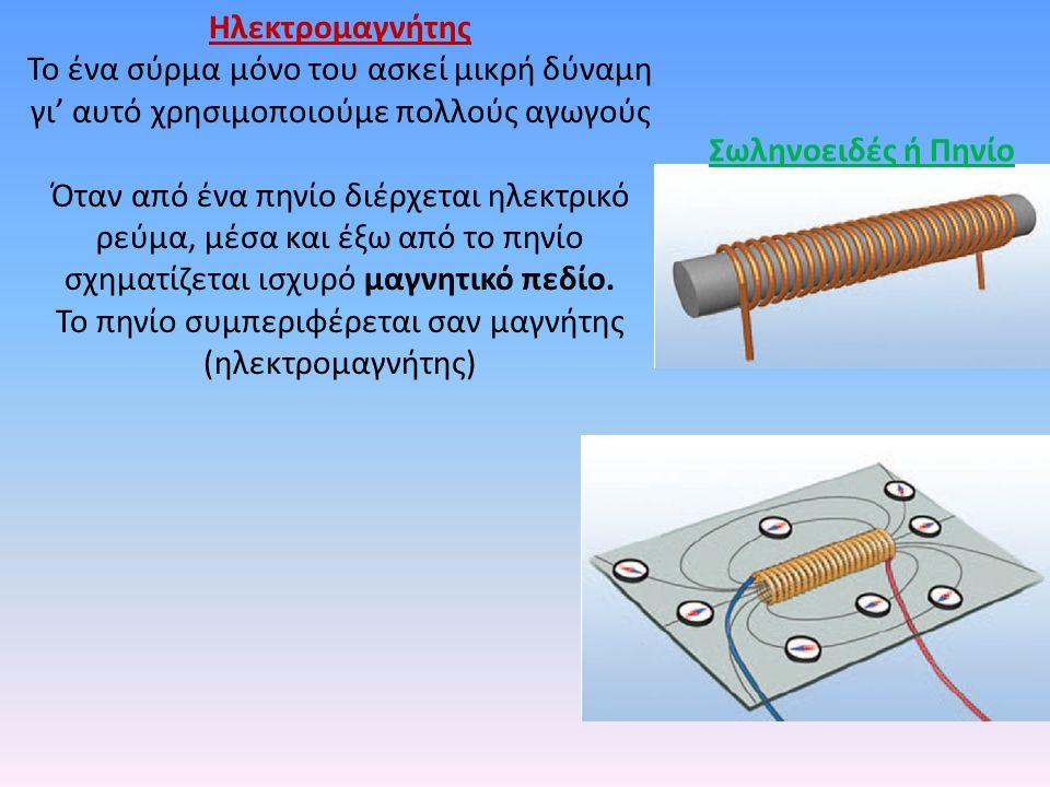 Το πηνίο συμπεριφέρεται σαν μαγνήτης (ηλεκτρομαγνήτης)
