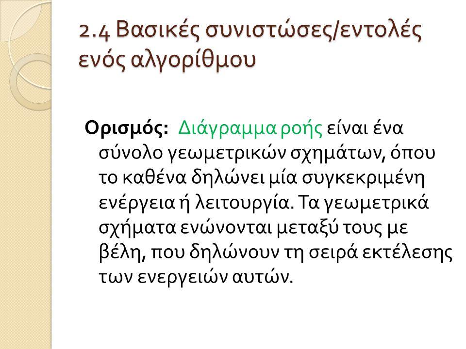 2.4 Βασικές συνιστώσες/εντολές ενός αλγορίθμου