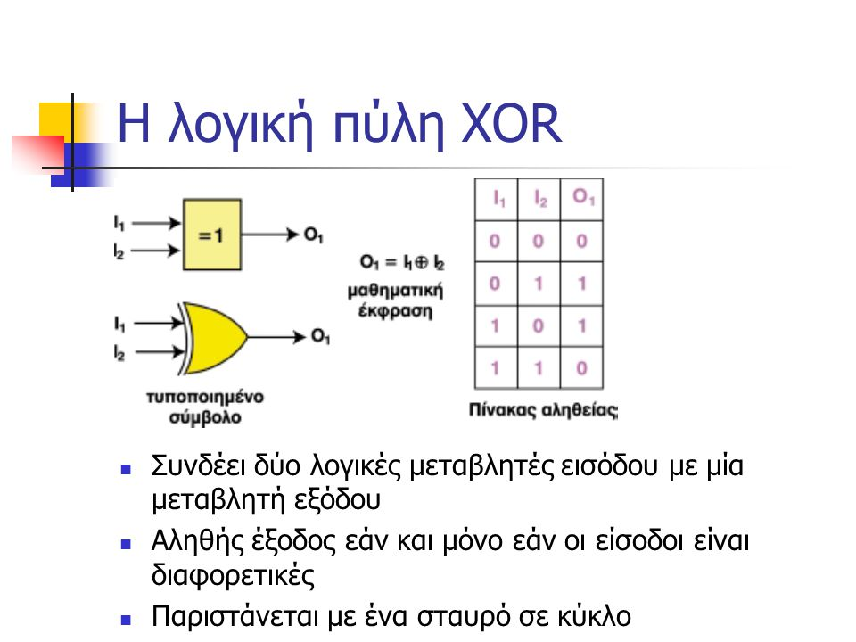 Η λογική πύλη XOR Συνδέει δύο λογικές μεταβλητές εισόδου με μία μεταβλητή εξόδου. Αληθής έξοδος εάν και μόνο εάν οι είσοδοι είναι διαφορετικές.