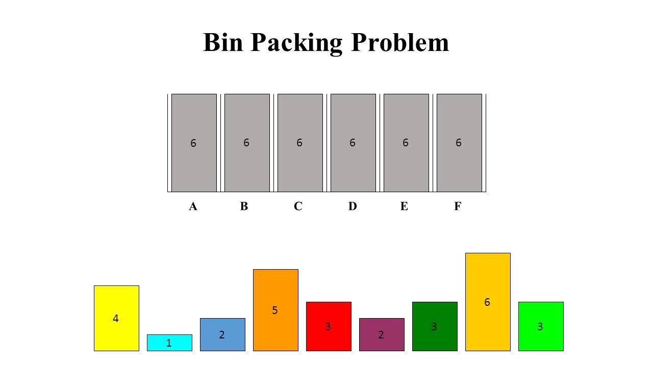 Bin Packing Problem 6 6 6 6 6 6 6 5 4 3 3 3 2 2 1
