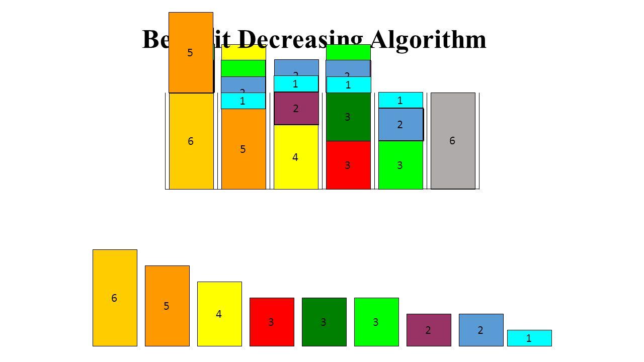 Best Fit Decreasing Algorithm
